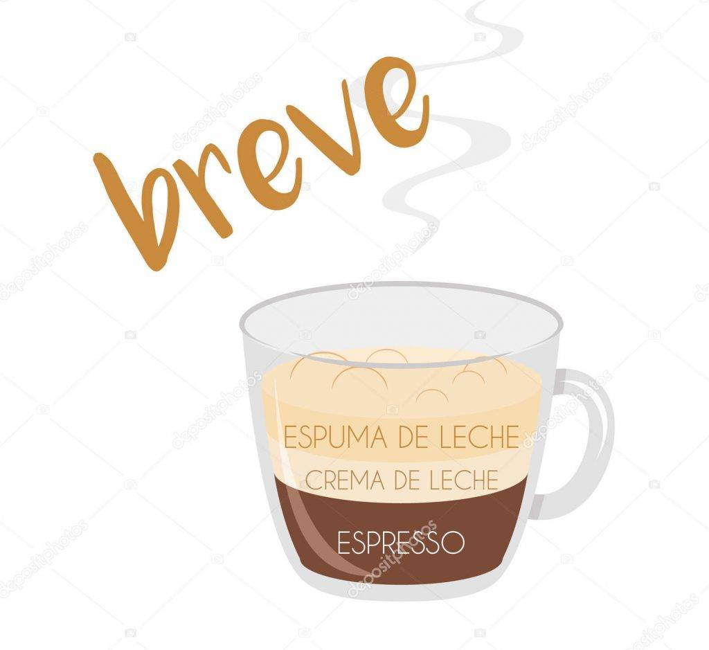 cafe breve